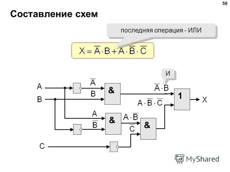 Составление схем 56 последняя операция - ИЛИ & 1 & & И И