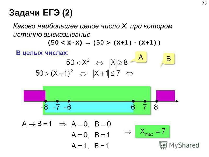 Задачи ЕГЭ (2) 73 Каково наибольшее целое число X, при котором истинно высказывание (50 (X+1)·(X+1)) В целых числах: A A B B