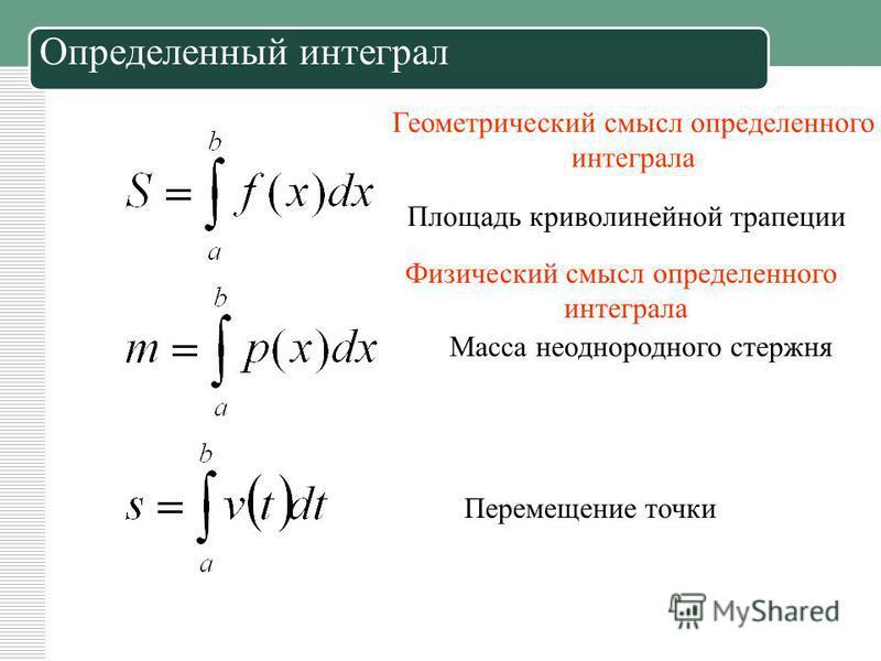 Площадь криволинейной трапеции Масса неоднородного стержня Перемещение точки Геометрический смысл определенного интеграла Физический смысл определенного интеграла Определенный интеграл