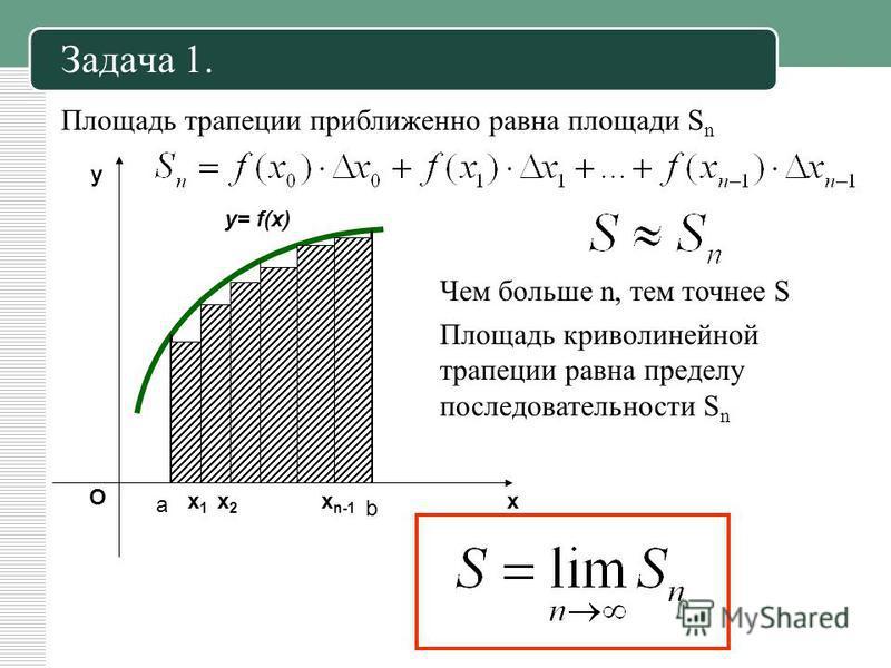 х у О y= f(x) а b х 1 х 1 х 2 х 2 x n-1 Площадь трапеции приближенно равна площади S n Чем больше n, тем точнее S Площадь криволинейной трапеции равна пределу последовательности S n Задача 1.