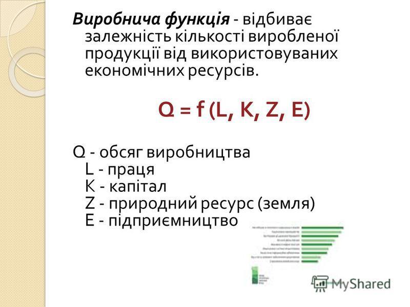 Виробнича функція - відбиває залежність кількості виробленої продукції від використовуваних економічних ресурсів. Q = f (L, K, Z, E) Q - обсяг виробництва L - праця K - капітал Z - природний ресурс ( земля ) E - підприємництво