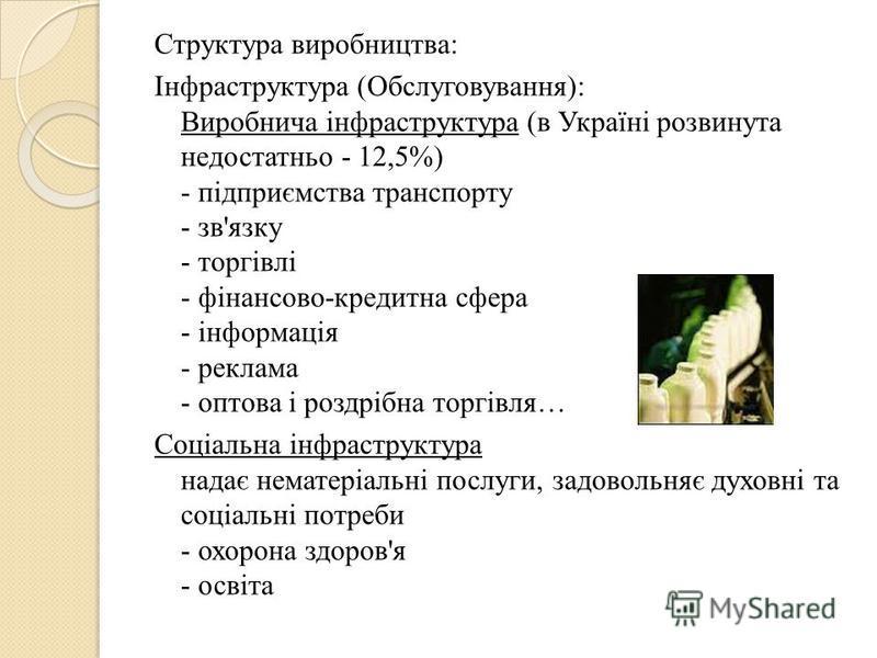 Структура виробництва: Інфраструктура (Обслуговування): Виробнича інфраструктура (в Україні розвинута недостатньо - 12,5%) - підприємства транспорту - зв'язку - торгівлі - фінансово-кредитна сфера - інформація - реклама - оптова і роздрібна торгівля…