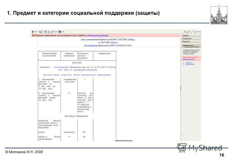 16 Молчанов И.Н. 2008 1. Предмет и категории социальной поддержки (защиты)