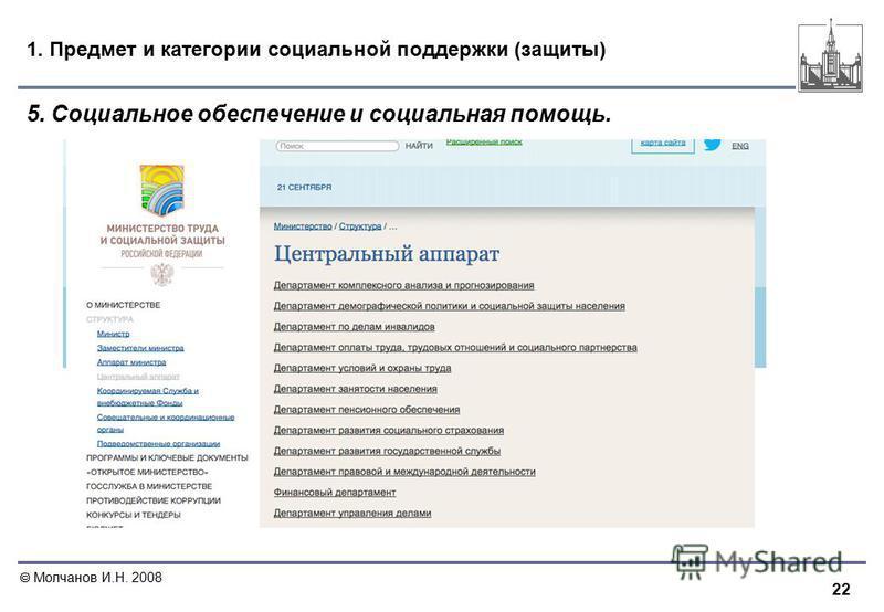 22 Молчанов И.Н. 2008 1. Предмет и категории социальной поддержки (защиты) 5. Социальное обеспечение и социальная помощь.