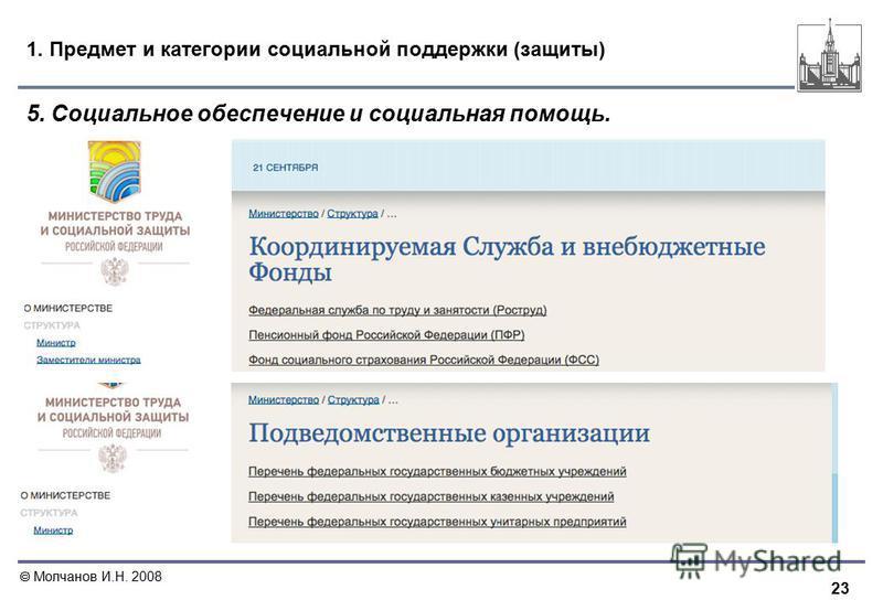 23 Молчанов И.Н. 2008 1. Предмет и категории социальной поддержки (защиты) 5. Социальное обеспечение и социальная помощь.