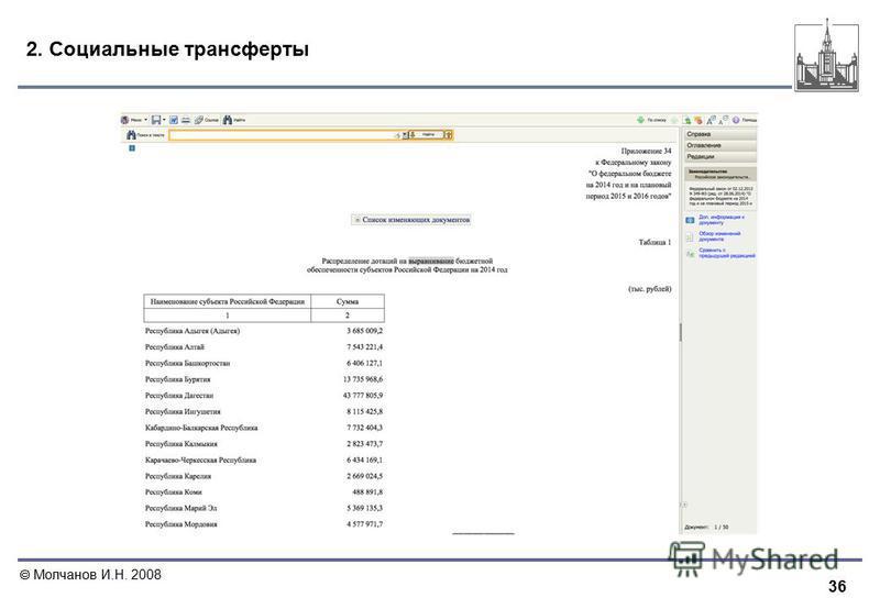 36 Молчанов И.Н. 2008 2. Социальные трансферты