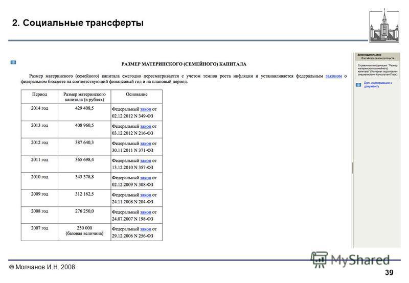 39 Молчанов И.Н. 2008 2. Социальные трансферты