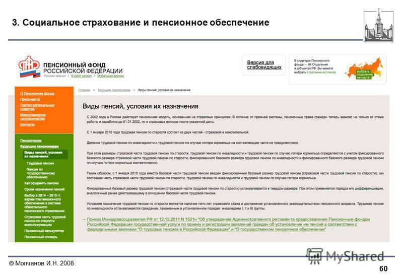 60 Молчанов И.Н. 2008 3. Социальное страхование и пенсионное обеспечение