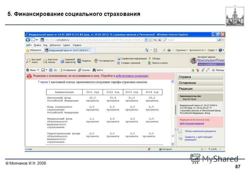 87 Молчанов И.Н. 2008 5. Финансирование социального страхования