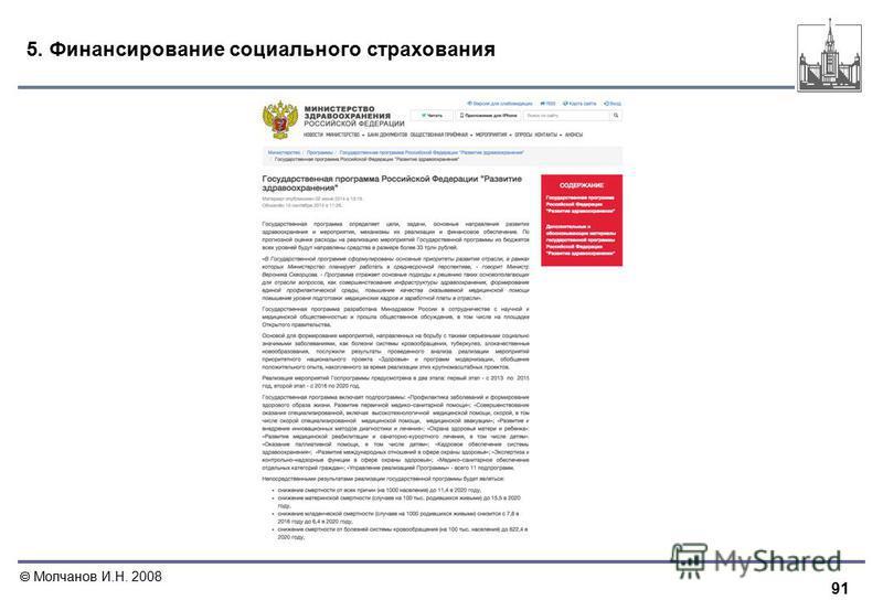 91 Молчанов И.Н. 2008 5. Финансирование социального страхования