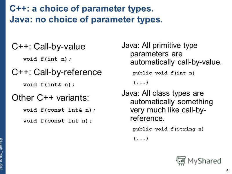 6 © Luxoft Training 2012 C++: a choice of parameter types. Java: no choice of parameter types. C++: Call-by-value void f(int n); C++: Call-by-reference void f(int& n); Other C++ variants: void f(const int& n); void f(const int n); Java: All primitive