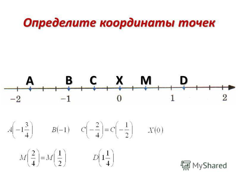 Определите координаты точек АВСХМD
