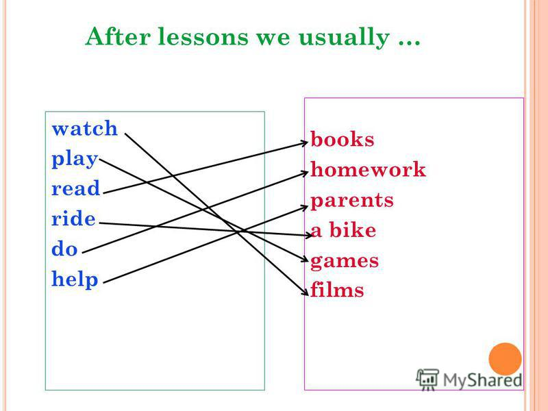 After lessons we usually … watch play read ride do help books homework parents a bike games films