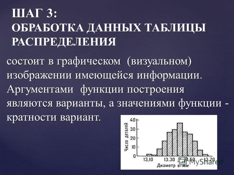 состоит в графическом (визуальном) изображении имеющейся информации. Аргументами функции построения являются варианты, а значениями функции - кратности вариант. ШАГ 3: ШАГ 3: ОБРАБОТКА ДАННЫХ ТАБЛИЦЫ РАСПРЕДЕЛЕНИЯ