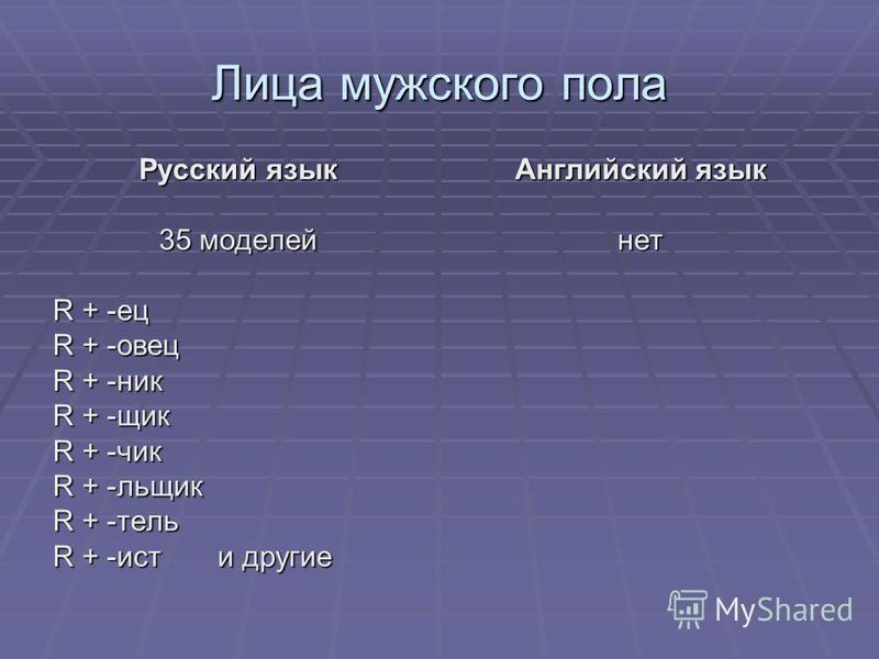 Лица мужского пола Русский язык 35 моделей R + -ес R + -овес R + -ник R + -яящик R + -чик R + -льяящик R + -телль R + -ист и другие Английский язык нет