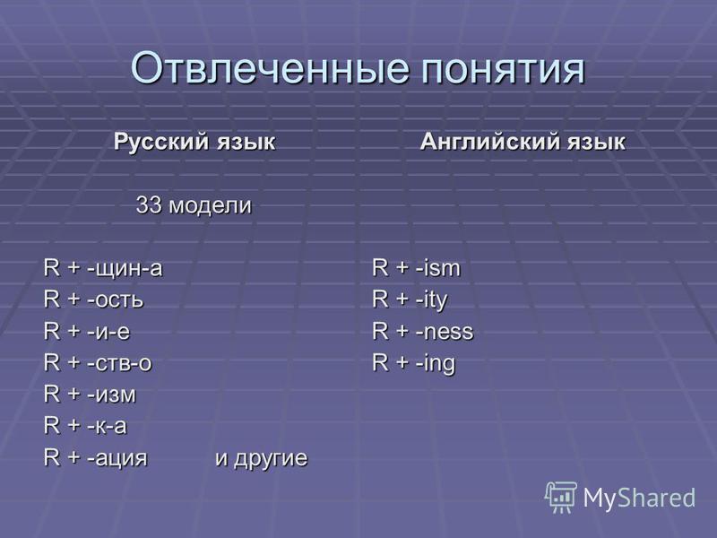 Отвлеченные понятия Русский язык 33 модели R + -щин-а R + -ость R + -и-е R + -ств-о R + -изм R + -к-а R + -нннация и другие Английский язык R + -ism R + -ity R + -ness R + -ing
