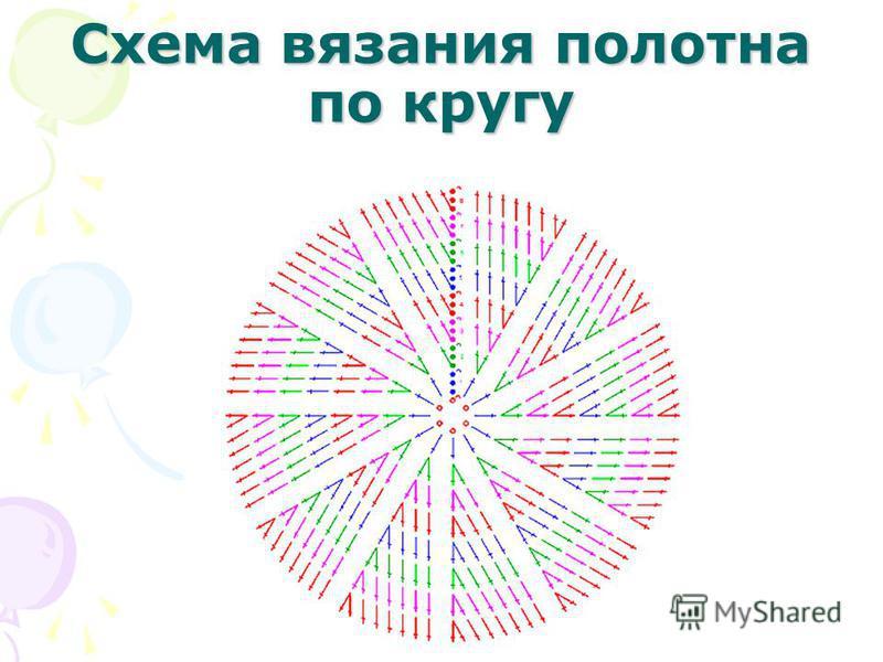 Схема вязания полотна по кругу