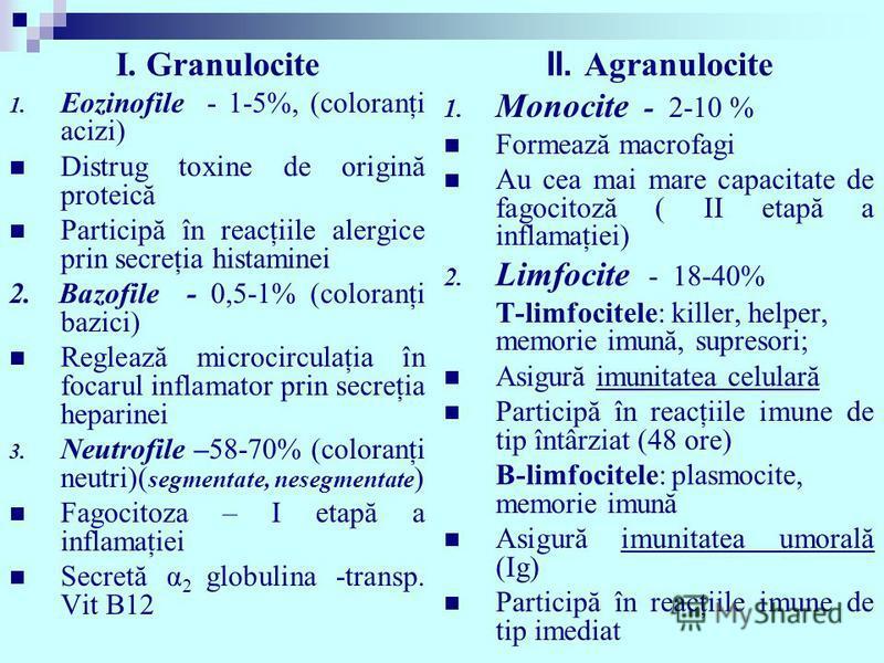 I. Granulocite 1. Eozinofile - 1-5%, (coloranţi acizi) Distrug toxine de origină proteică Participă în reacţiile alergice prin secreţia histaminei 2. Bazofile - 0,5-1% (coloranţi bazici) Reglează microcirculaţia în focarul inflamator prin secreţia he