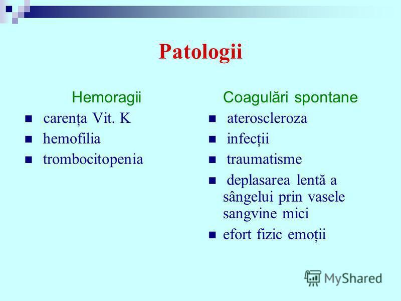 Patologii Hemoragii: carenţa Vit. K hemofilia trombocitopenia Coagulări spontane: ateroscleroza infecţii traumatisme deplasarea lentă a sângelui prin vasele sangvine mici efort fizic emoţii