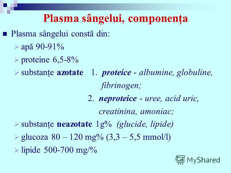 Plasma sângelui, componenţa Plasma sângelui constă din: apă 90-91% proteine 6,5-8% substanţe azotate 1. proteice - albumine, globuline, fibrinogen; 2. neproteice - uree, acid uric, creatinina, amoniac; substanţe neazotate 1g% (glucide, lipide) glucoz