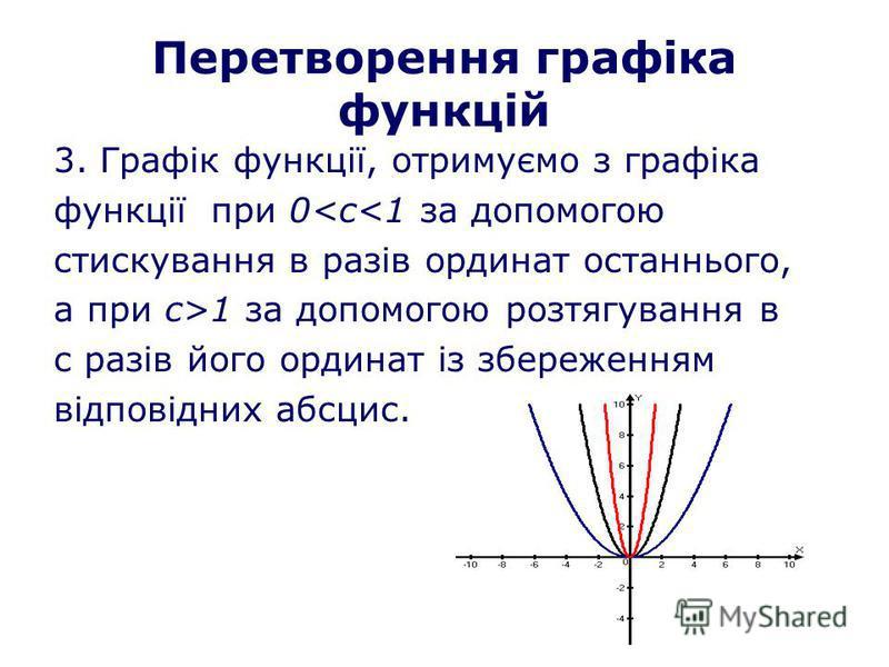 Перетворення графіка функцій 3. Графік функції, отримуємо з графіка функції при 0<с<1 за допомогою стискування в разів ординат останнього, а при с>1 за допомогою розтягування в с разів його ординат із збереженням відповідних абсцис.