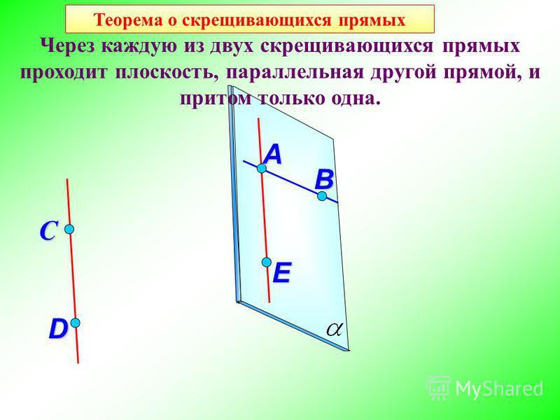 Через каждую из двух скрещивающихся прямых проходит плоскость, параллельная другой прямой, и притом только одна. Теорема о скрещивающихся прямых D С B E A