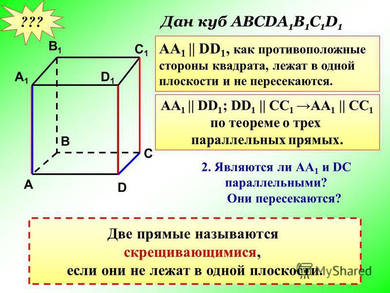 ??? A1A1 B1B1 D1D1 A B D C1C1 Дан куб АВСDA 1 B 1 C 1 D 1 1. Являются ли параллельными прямые АА 1 и DD 1 ; АА 1 и СС 1 ? Почему? АА 1 || DD 1, как противоположные стороны квадрата, лежат в одной плоскости и не пересекаются. АА 1 || DD 1 ; DD 1 || CC
