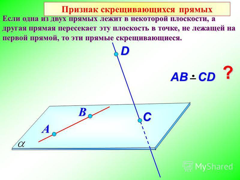Если одна из двух прямых лежит в некоторой плоскости, а другая прямая пересекает эту плоскость в точке, не лежащей на первой прямой, то эти прямые скрещивающиеся. Признак скрещивающихся прямых D В АВ СD А C ?