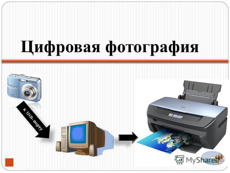 Цифровая фотография к USB- порту