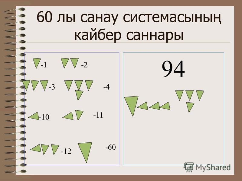 60 лы санау системасының кайбер саннары 94 -2 -3-4 -10 -11 -12 -60
