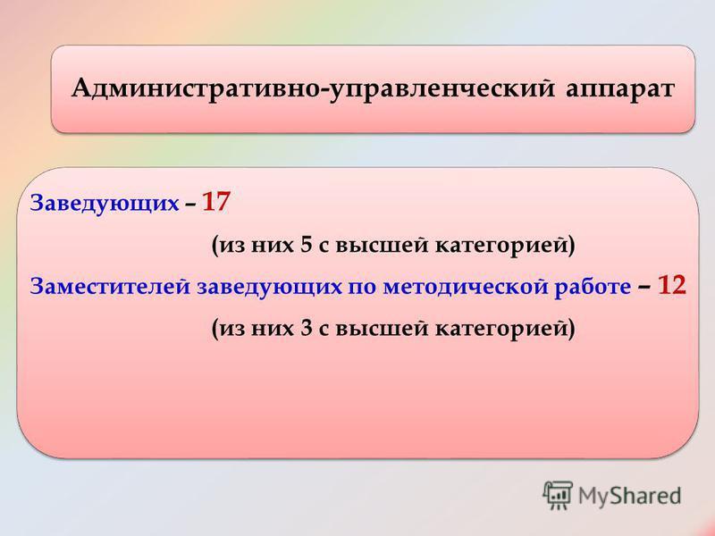 Заведующих – 17 (из них 5 с высшей категорией) Заместителей заведующих по методической работе – 12 (из них 3 с высшей категорией) Административно-управленческий аппарат