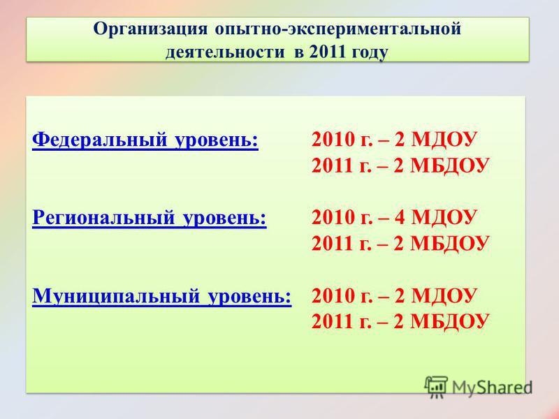 Организация опытно-экспериментальной деятельнасти в 2011 году Федеральный уровень:2010 г. – 2 МДОУ 2011 г. – 2 МБДОУ Региональный уровень:2010 г. – 4 МДОУ 2011 г. – 2 МБДОУ Муниципальный уровень: 2010 г. – 2 МДОУ 2011 г. – 2 МБДОУ Федеральный уровень