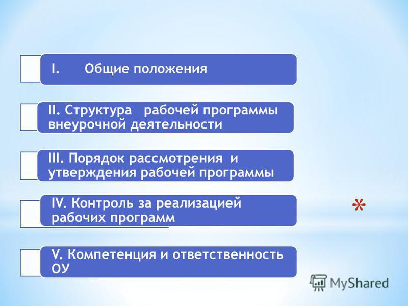 I. Общие положения II. Структура рабочей программы внеурочной деятельности III. Порядок рассмотрения и утверждения рабочей программы IV. Контроль за реализацией рабочих программ V. Компетенция и ответственность ОУ