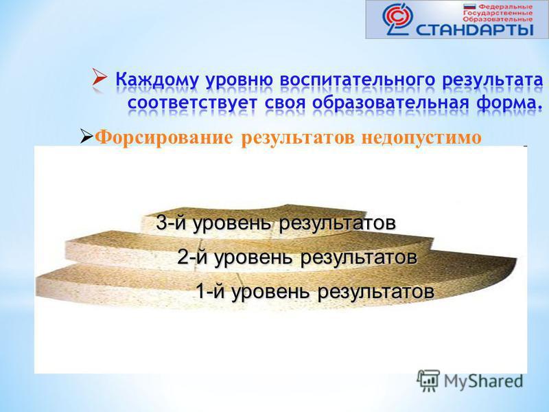 3-й уровень результатов 1-й уровень результатов 2-й уровень результатов Форсирование результатов недопустимо.