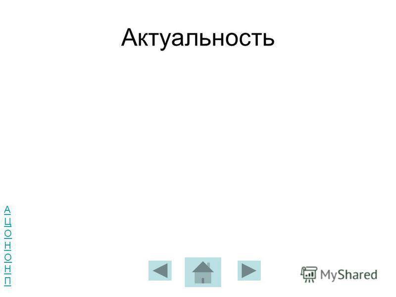 АЦОНОНПАЦОНОНП Актуальность