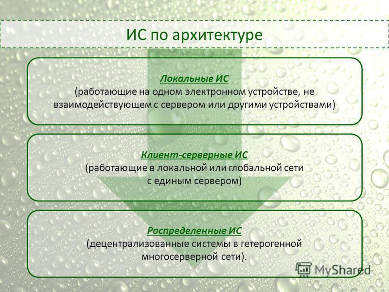 ИС по архитектуре Локальные ИС (работающие на одном электронном устройстве, не взаимодействующем с сервером или другими устройствами) Клиент-серверные ИС (работающие в локальной или глобальной сети с единым сервером) Распределенные ИС (децентрализова