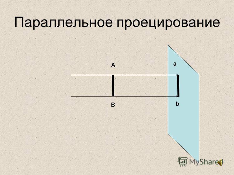 Параллельное проецирование A B a b
