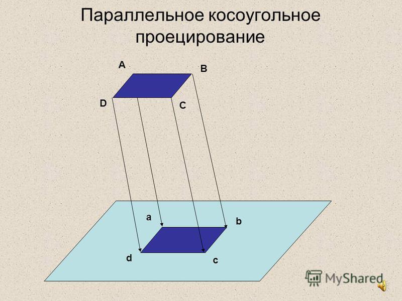 Параллельное косоугольное проецирование A D B C a d b c