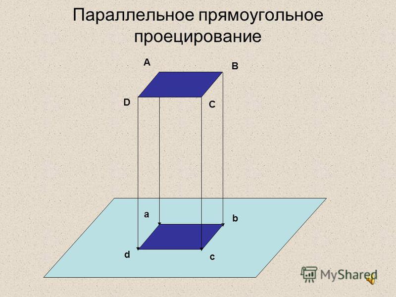 Параллельное прямоугольное проецирование A D B C a d b c