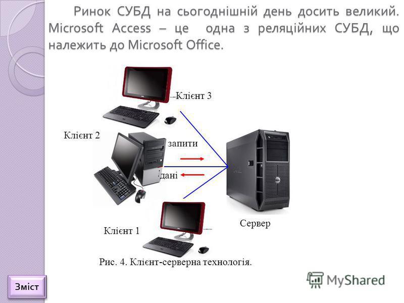 Ринок СУБД на сьогоднішній день досить великий. М icrosoft Access – це одна з реляційних СУБД, що належить до Microsoft Office. Рис. 4. Клієнт-серверна технологія. запити дані Сервер Клієнт 1 Клієнт 2 Клієнт 3 Зміст