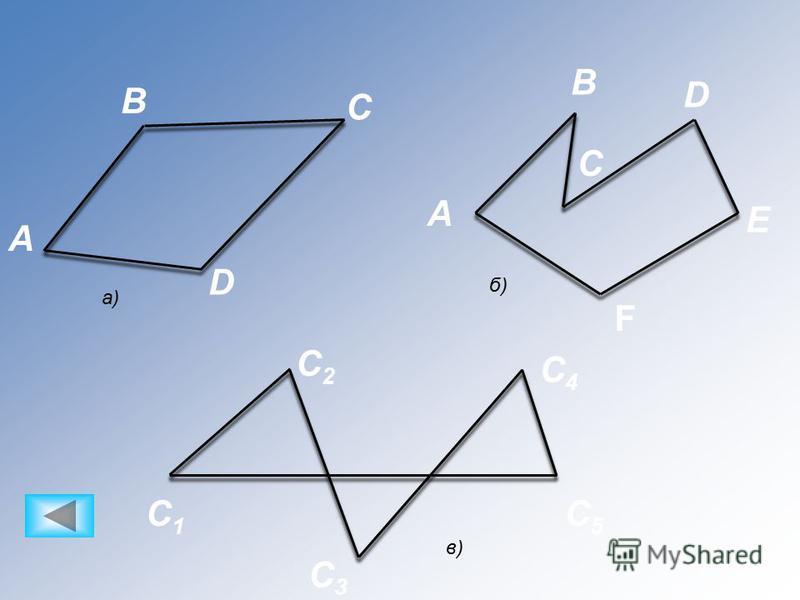 B A C D a) A B C D E F б)б) C1C1 C2C2 C3C3 C4C4 C5C5 в)в)