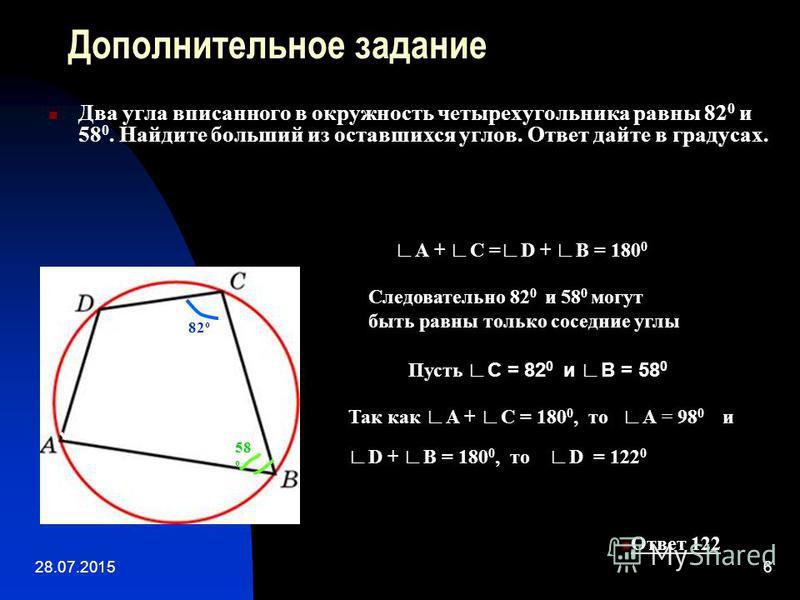 28.07.20156 Дополнительное задание Два угла вписанного в окружность четырехугольника равны 82 0 и 58 0. Найдите больший из оставшихся углов. Ответ дайте в градусах. Ответ 122 А + С = D + B = 180 0 Следовательно 82 0 и 58 0 могут быть равны только сос