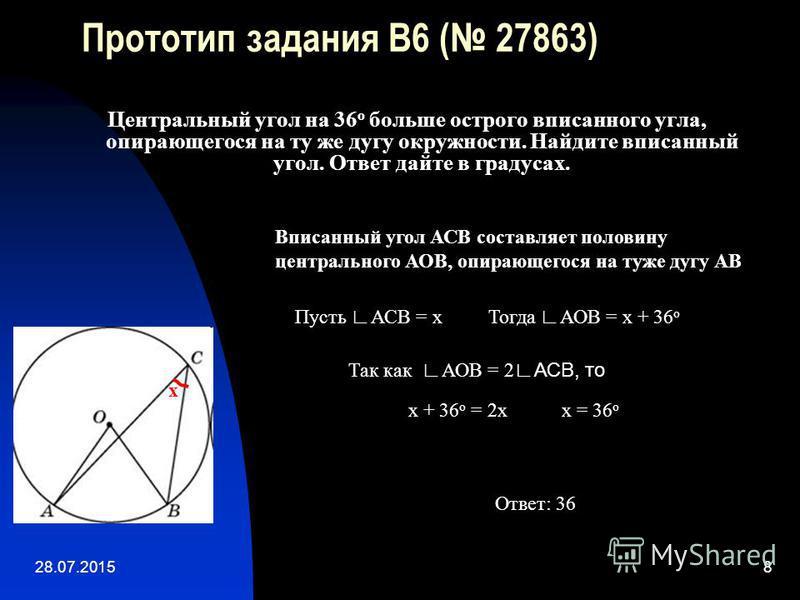 28.07.20158 Прототип задания B6 ( 27863) Центральный угол на 36 о больше острого вписанного угла, опирающегося на ту же дугу окружности. Найдите вписанный угол. Ответ дайте в градусах. Вписанный угол АСВ составляет половину центрального АОВ, опирающе