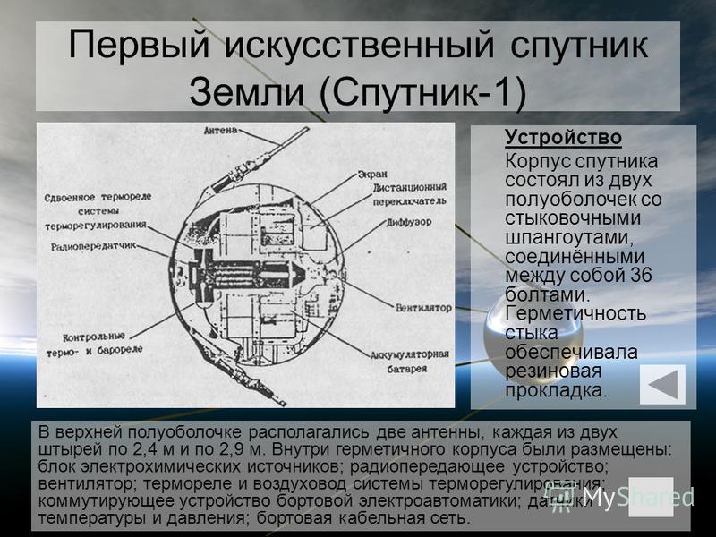 Первый искусственный спутник Земли (Спутник-1) Устройство Корпус спутника состоял из двух полу оболочек со стыковочными шпангоутами, соединёнными между собой 36 болтами. Герметичность стыка обеспечивала резиновая прокладка. В верхней полу оболочке ра
