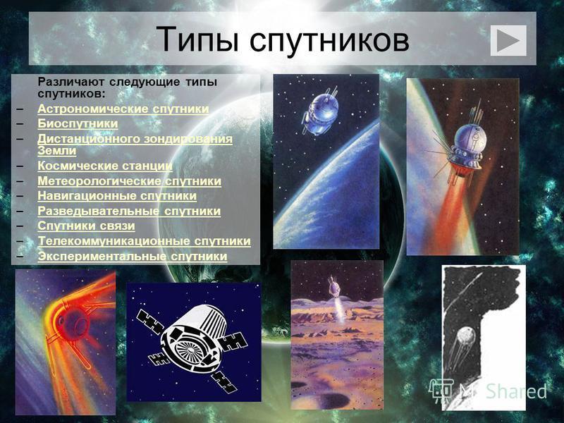 Типы спутников Различают следующие типы спутников: –Астрономические спутники Астрономические спутники –Биоспутники Биоспутники –Дистанционного зондирования Земли Дистанционного зондирования Земли –Космические станции Космические станции –Метеорологич