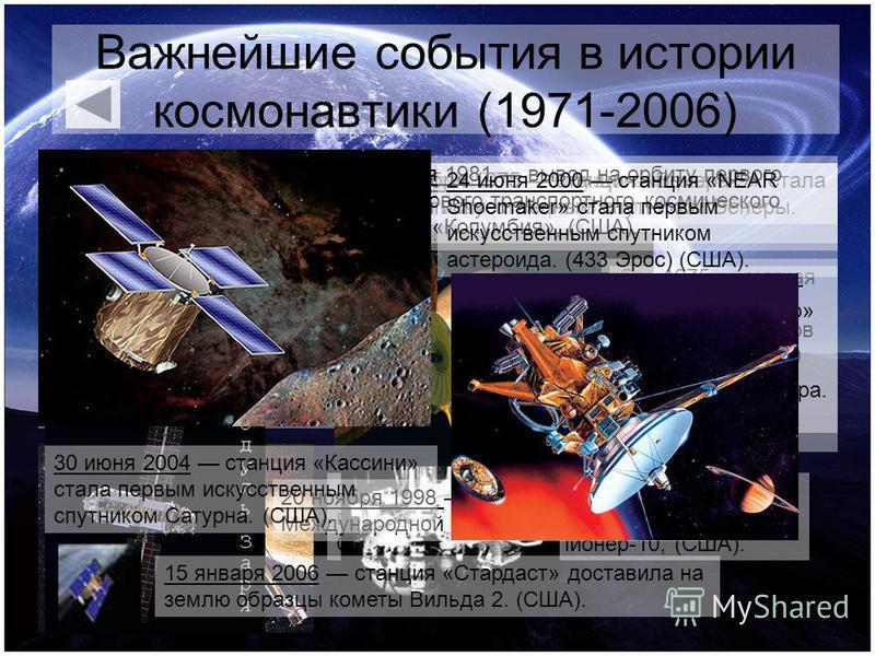 Важнейшие события в истории космонавтики (1971-2006) 19 апреля 1971 запущена первая орбитальная станция Салют-1 (СССР). 13 ноября 1971 станция «Маринер-9» стала первым искусственным спутником Марса. (США). 3 марта 1972 запуск первого аппарата, покину