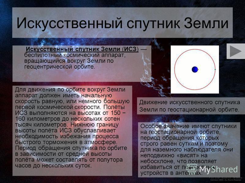 Искусственный спутник Земли Искусственный спутник Земли (ИСЗ) беспилотный космический аппарат, вращающийся вокруг Земли по геоцентрической орбите. Движение искусственного спутника Земли по геостационарной орбите. Для движения по орбите вокруг Земли а