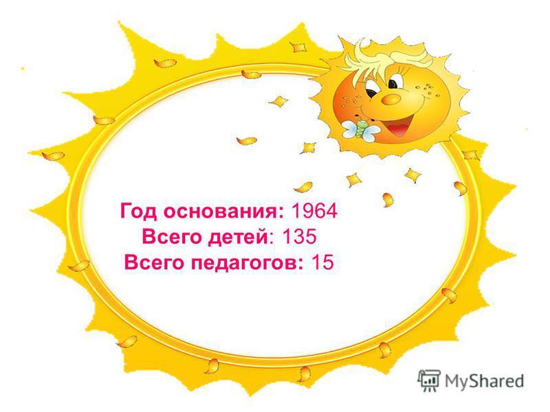 Год основания: 1964 Всего детей: 135 Всего педагогов: 15