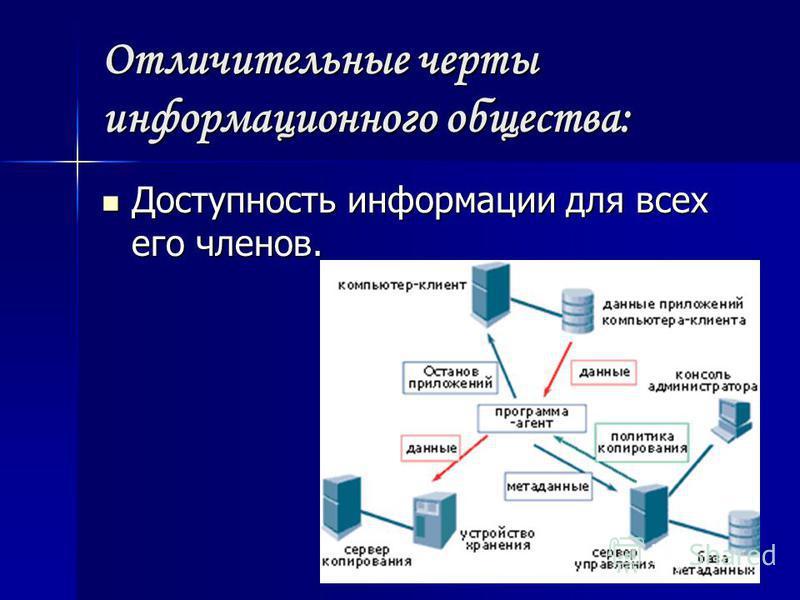 Отличительные черты информационного общества: Доступность информации для всех его членов. Доступность информации для всех его членов.