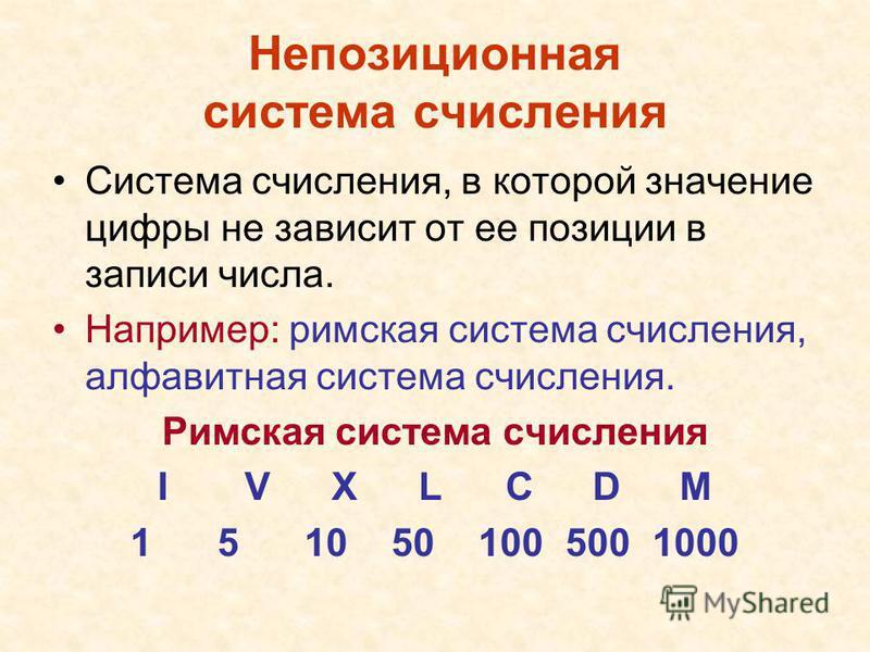 Непозиционная система счисления Система счисления, в которой значение цифры не зависит от ее позиции в записи числа. Например: римская система счисления, алфавитная система счисления. Римская система счисления IVXLCDM 1510501005001000
